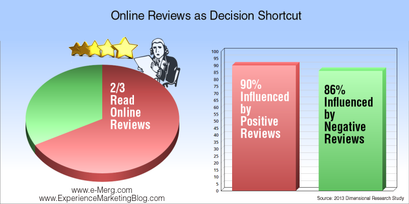 2-Thirds-Read-Online-Review