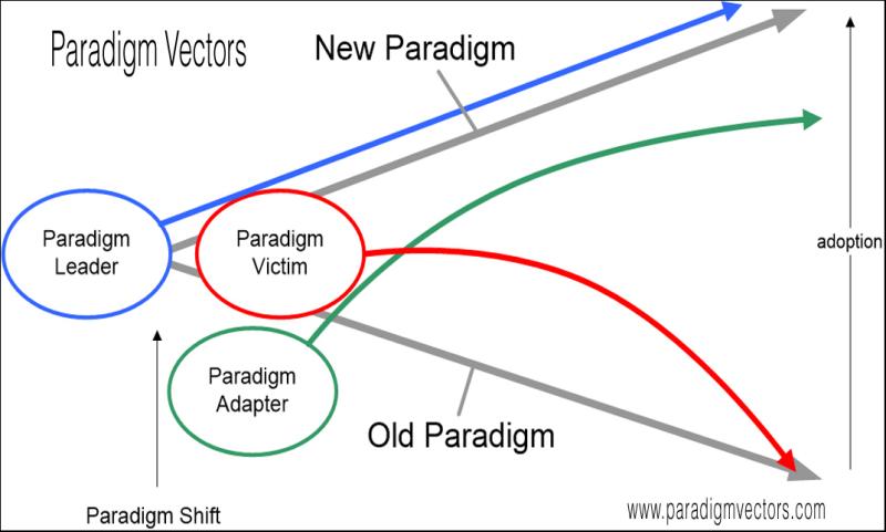 Paradigm-Vectors-2